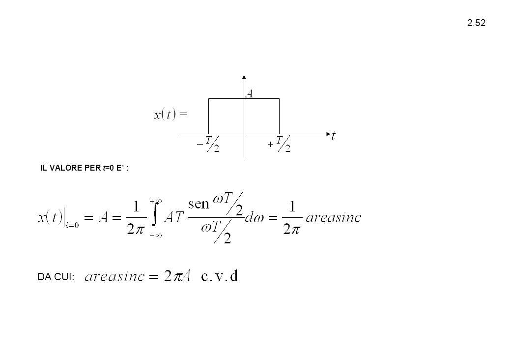 2.52 IL VALORE PER t=0 E' : DA CUI: