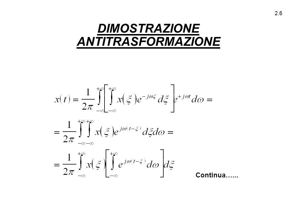 2.7 ……antitrasformata di Fourier VEDREMO CHE :  (t) 1