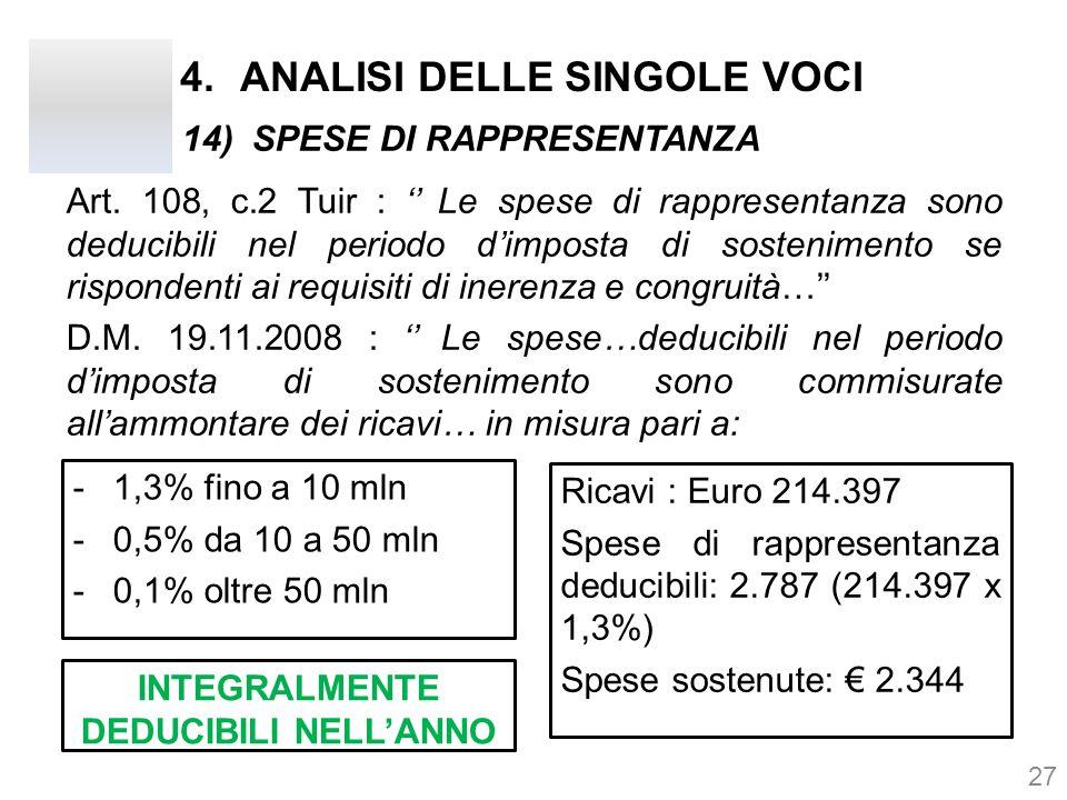 4.ANALISI DELLE SINGOLE VOCI 27 14) SPESE DI RAPPRESENTANZA Art.