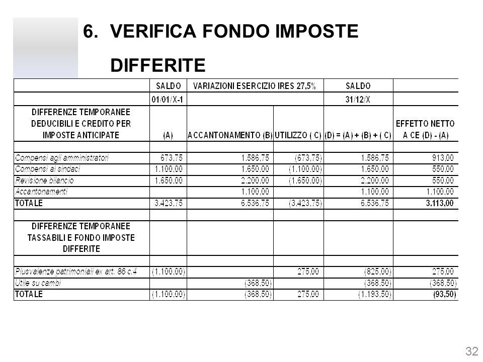 6.VERIFICA FONDO IMPOSTE DIFFERITE 32