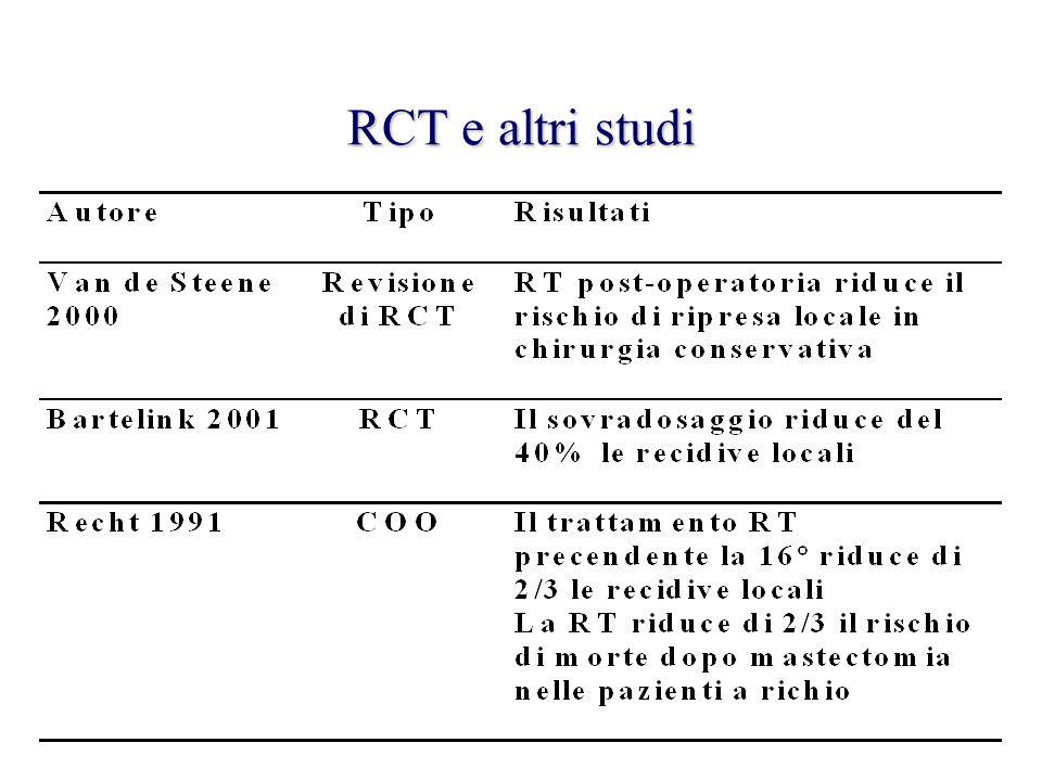RCT e altri studi