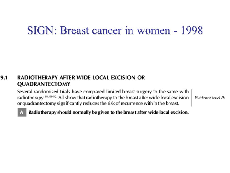 SIGN: Breast cancer in women - 1998