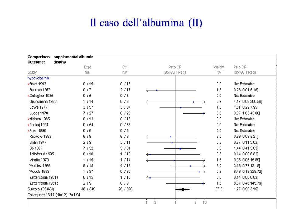 Il caso dell'albumina (III)