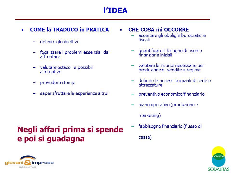 l'IDEA COME la TRADUCO in PRATICA –definire gli obiettivi –focalizzare i problemi essenziali da affrontare –valutare ostacoli e possibili alternative