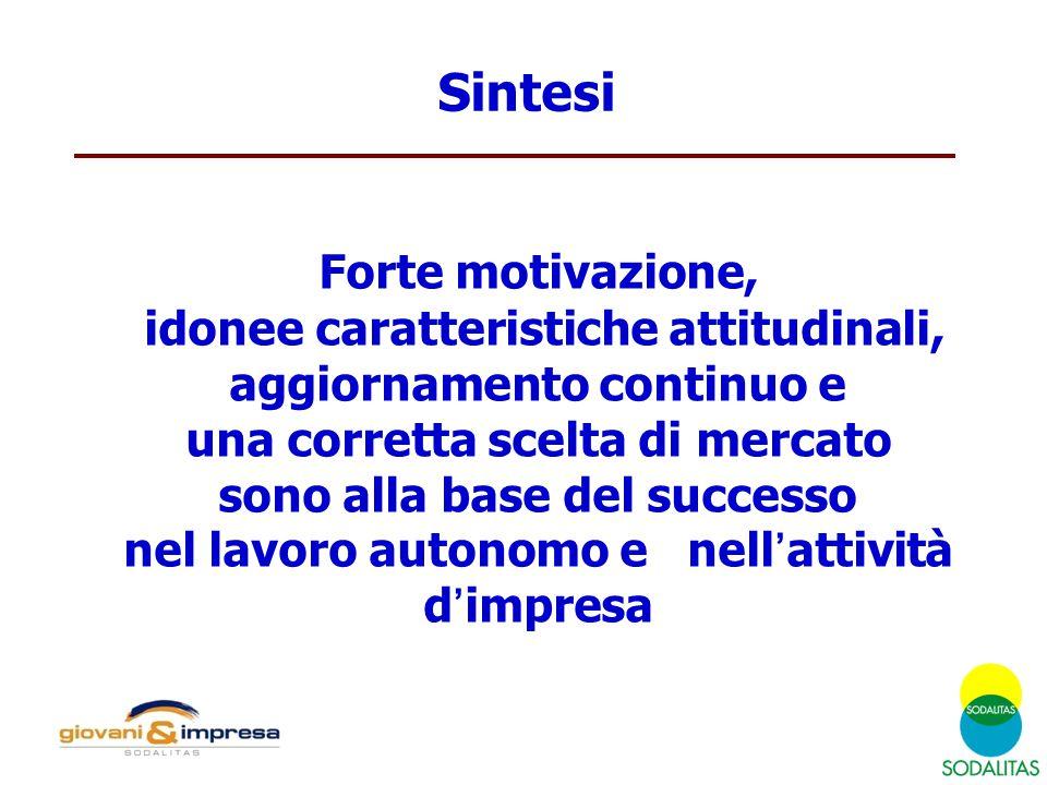 Sintesi Forte motivazione, idonee caratteristiche attitudinali, aggiornamento continuo e una corretta scelta di mercato sono alla base del successo ne