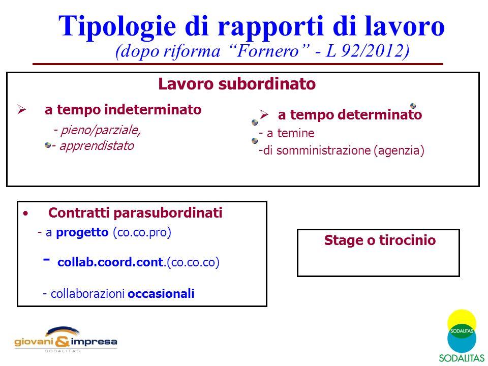 """ a tempo indeterminato - pieno/parziale, - apprendistato Tipologie di rapporti di lavoro (dopo riforma """"Fornero"""" - L 92/2012)  a tempo determinato -"""