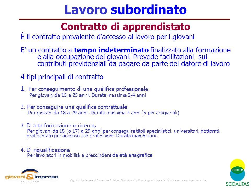 È il contratto prevalente d'accesso al lavoro per i giovani E' un contratto a tempo indeterminato finalizzato alla formazione e alla occupazione dei g