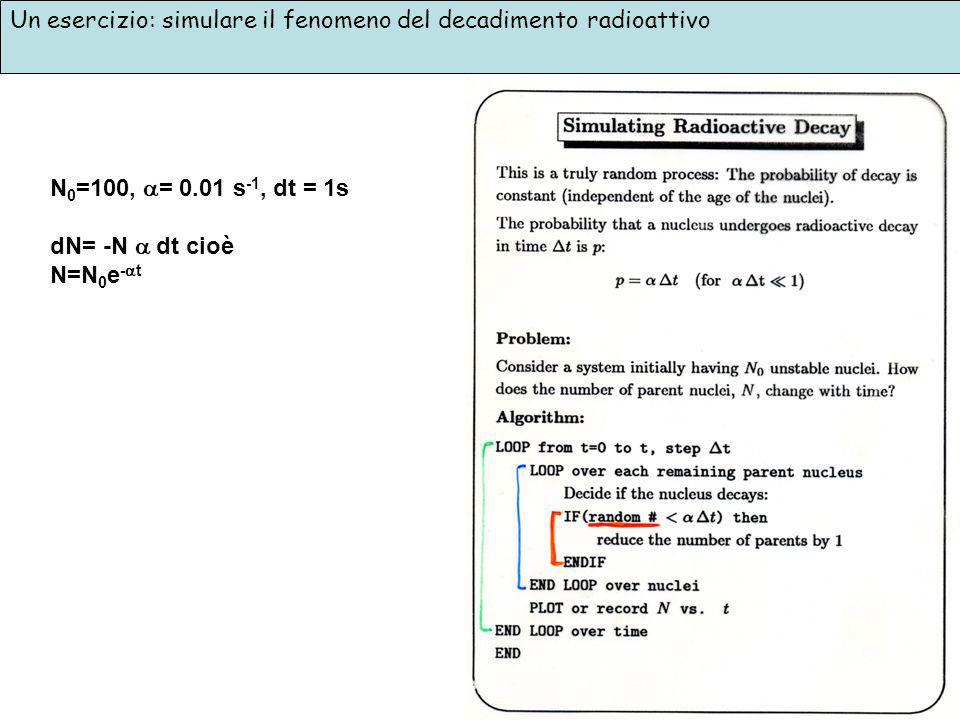 Un esercizio: simulare il fenomeno del decadimento radioattivo N 0 =100,  = 0.01 s -1, dt = 1s dN= -N  dt cioè N=N 0 e -  t