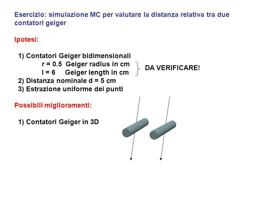 Esercizio: simulazione MC per valutare la distanza relativa tra due contatori geiger Ipotesi: 1) Contatori Geiger bidimensionali r = 0.5 Geiger radius in cm l = 6 Geiger length in cm 2) Distanza nominale d = 5 cm 3) Estrazione uniforme dei punti Possibili miglioramenti: 1) Contatori Geiger in 3D DA VERIFICARE!