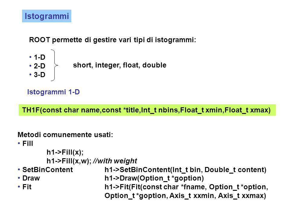 Istogrammi ROOT permette di gestire vari tipi di istogrammi: 1-D 2-D 3-D short, integer, float, double TH1F(const char name,const *title,Int_t nbins,Float_t xmin,Float_t xmax) Istogrammi 1-D Metodi comunemente usati: Fill h1->Fill(x); h1->Fill(x,w); //with weight SetBinContenth1->SetBinContent(Int_t bin, Double_t content) Drawh1->Draw(Option_t *goption) Fith1->Fit(Fit(const char *fname, Option_t *option, Option_t *goption, Axis_t xxmin, Axis_t xxmax)