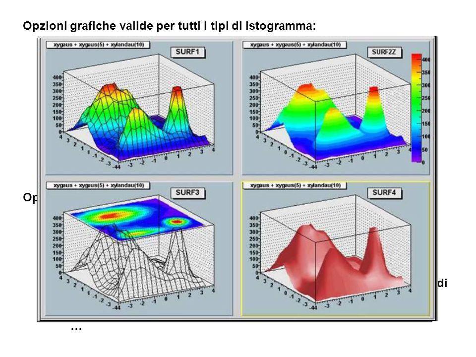 Opzioni grafiche valide per tutti i tipi di istogramma: AXIS : Disegna solo l'asse indicato.