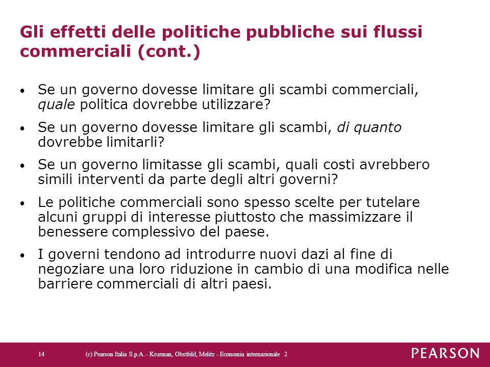 Gli effetti delle politiche pubbliche sui flussi commerciali (cont.) Se un governo dovesse limitare gli scambi commerciali, quale politica dovrebbe utilizzare.