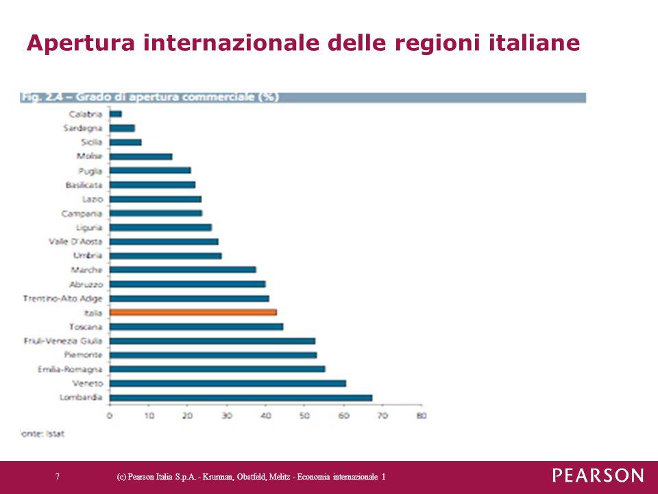 Apertura internazionale delle regioni italiane (c) Pearson Italia S.p.A.