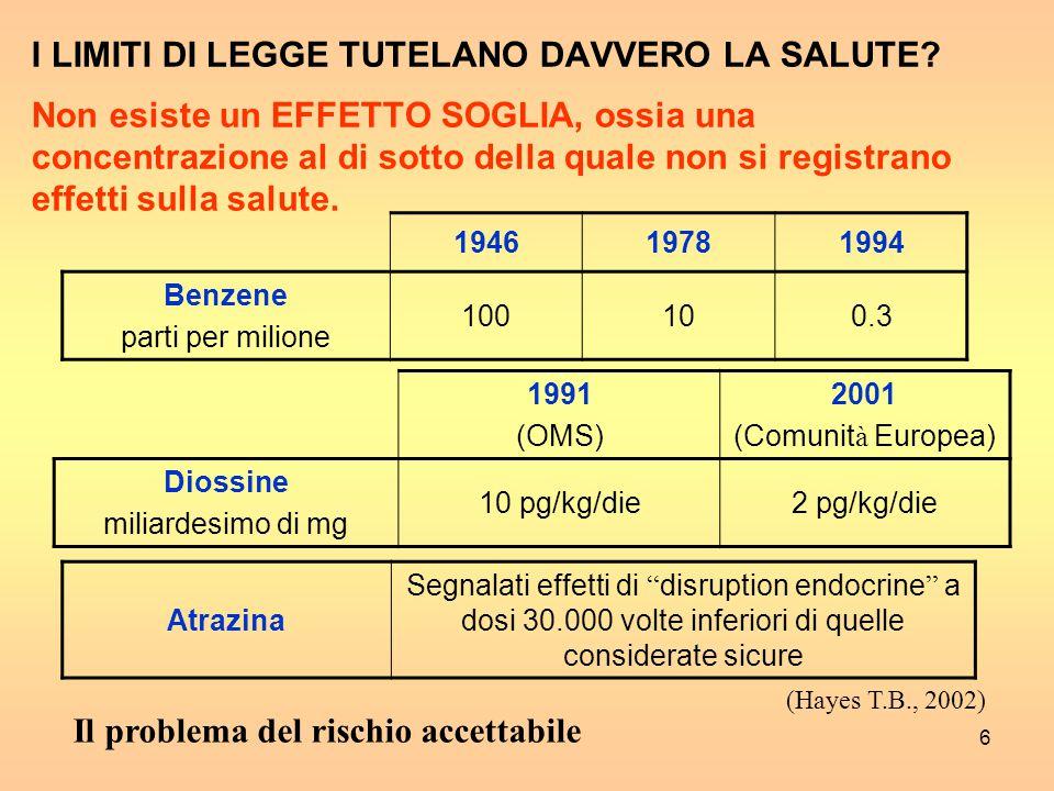 6 I LIMITI DI LEGGE TUTELANO DAVVERO LA SALUTE.
