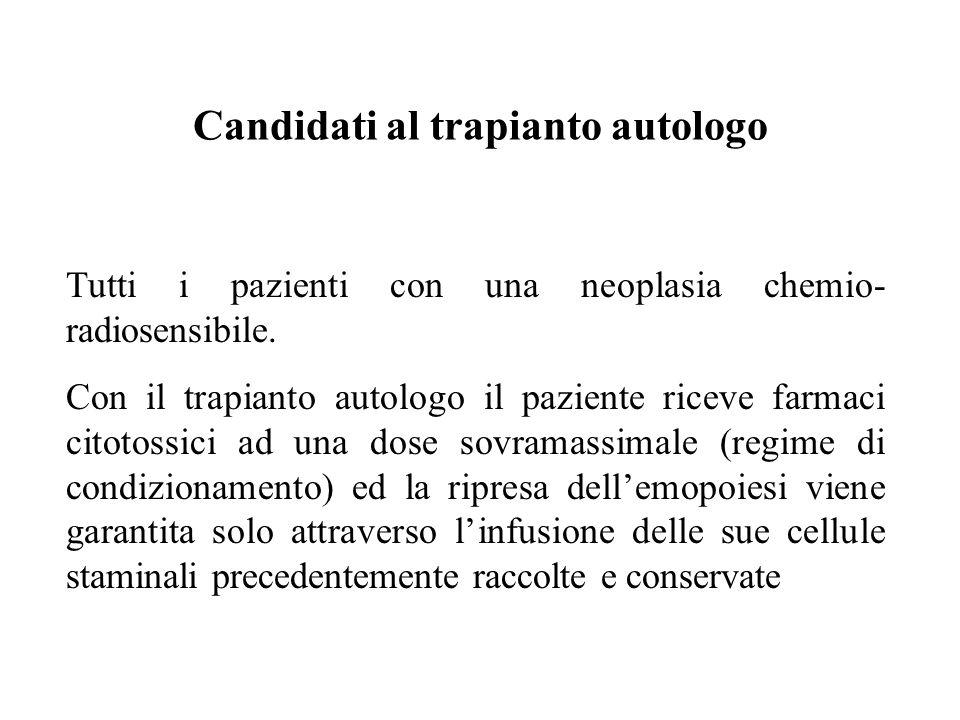 Candidati al trapianto autologo Tutti i pazienti con una neoplasia chemio- radiosensibile. Con il trapianto autologo il paziente riceve farmaci citoto