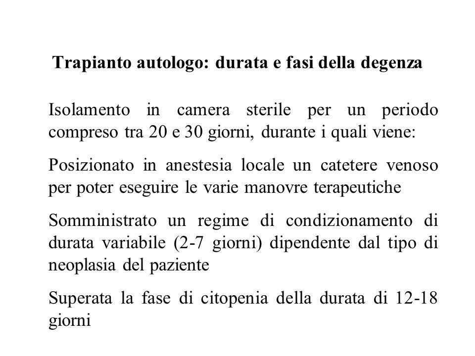 Trapianto autologo: durata e fasi della degenza Isolamento in camera sterile per un periodo compreso tra 20 e 30 giorni, durante i quali viene: Posizi
