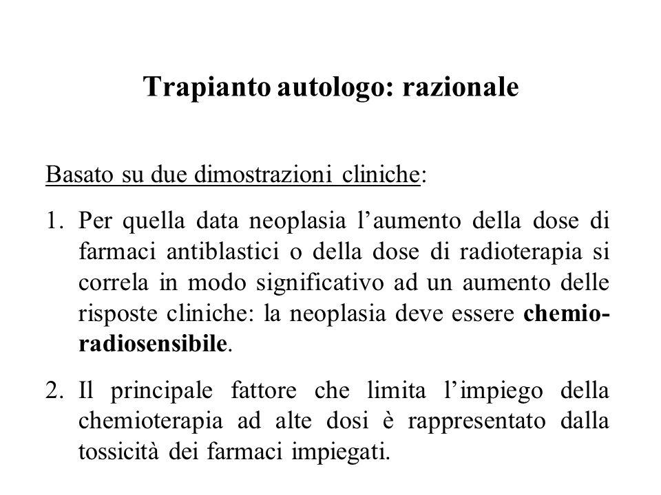 Trapianto autologo: razionale Basato su due dimostrazioni cliniche: 1.Per quella data neoplasia l'aumento della dose di farmaci antiblastici o della d