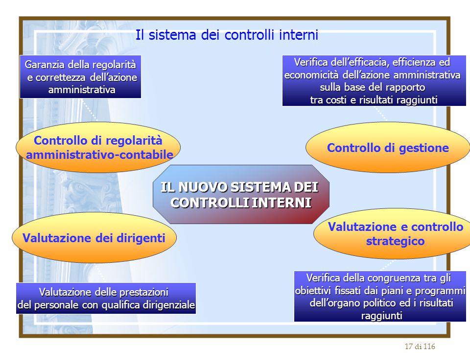 17 di 116 Il sistema dei controlli interni Garanzia della regolarità e correttezza dell'azione e correttezza dell'azione amministrativa amministrativa