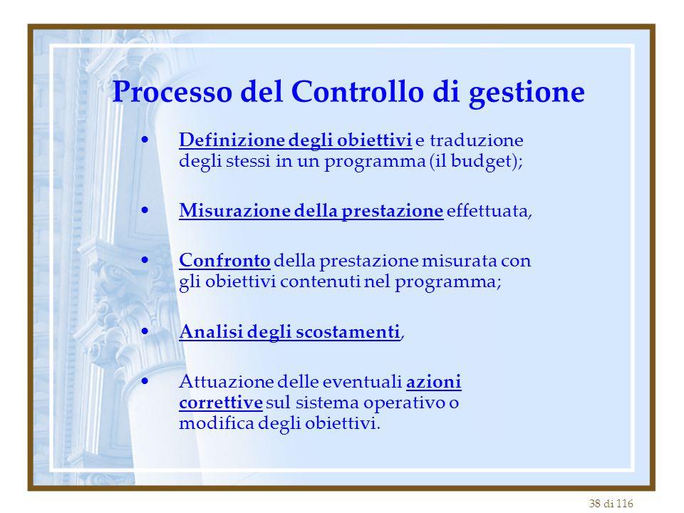 38 di 116 Processo del Controllo di gestione Definizione degli obiettivi e traduzione degli stessi in un programma (il budget); Misurazione della pres