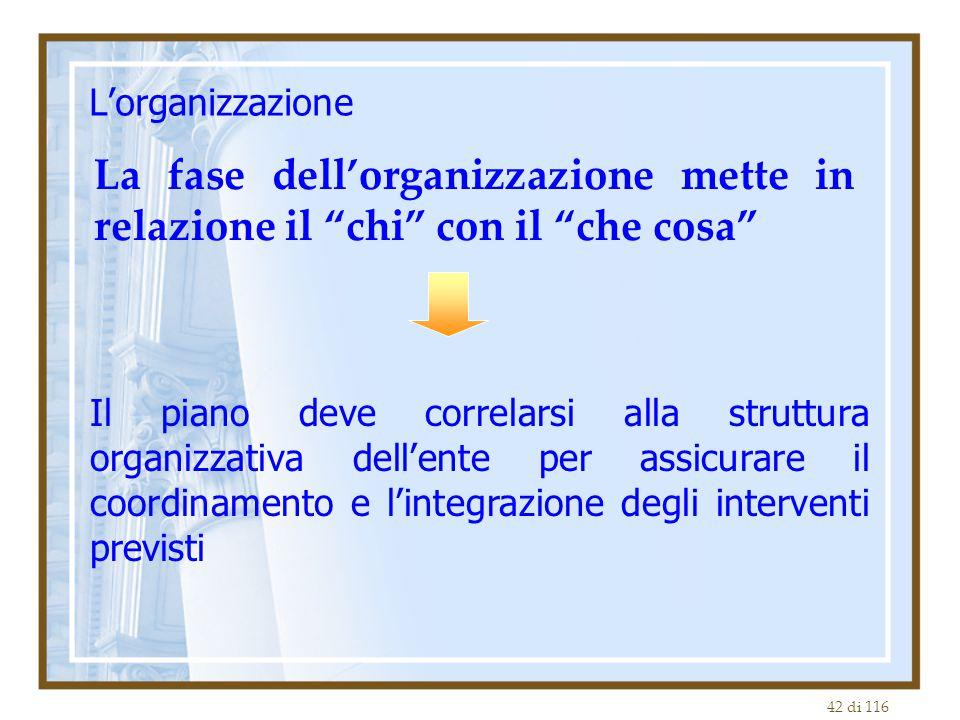 42 di 116 L'organizzazione La fase dell'organizzazione mette in relazione il chi con il che cosa Il piano deve correlarsi alla struttura organizzativa dell'ente per assicurare il coordinamento e l'integrazione degli interventi previsti