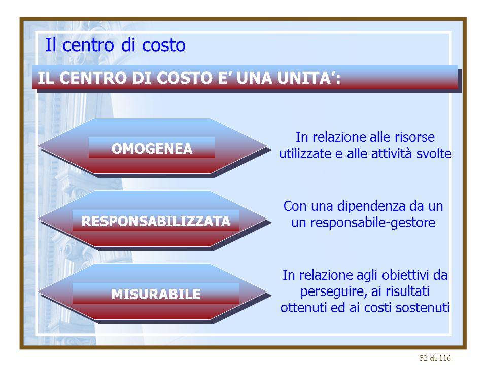 52 di 116 IL CENTRO DI COSTO E' UNA UNITA': OMOGENEARESPONSABILIZZATAMISURABILE In relazione alle risorse utilizzate e alle attività svolte Con una di