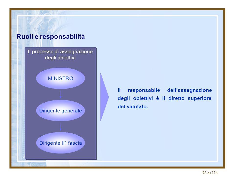 93 di 116 Il responsabile dell'assegnazione degli obiettivi è il diretto superiore del valutato.