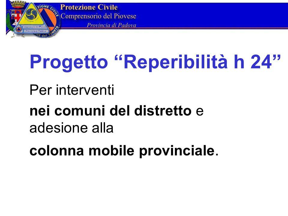 Progetto Reperibilità h 24 Per interventi nei comuni del distretto e adesione alla colonna mobile provinciale.