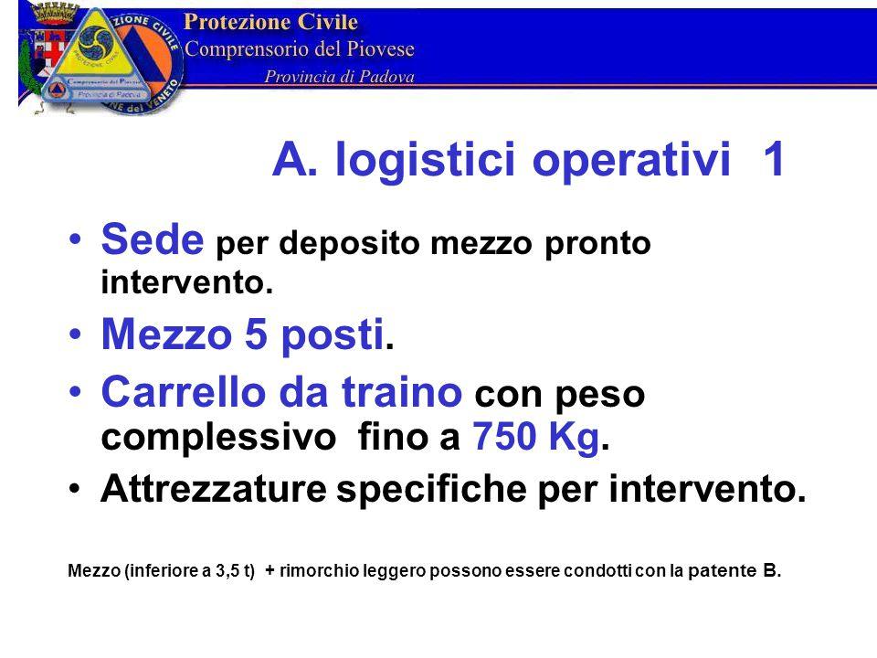 A. logistici operativi 1 Sede per deposito mezzo pronto intervento.
