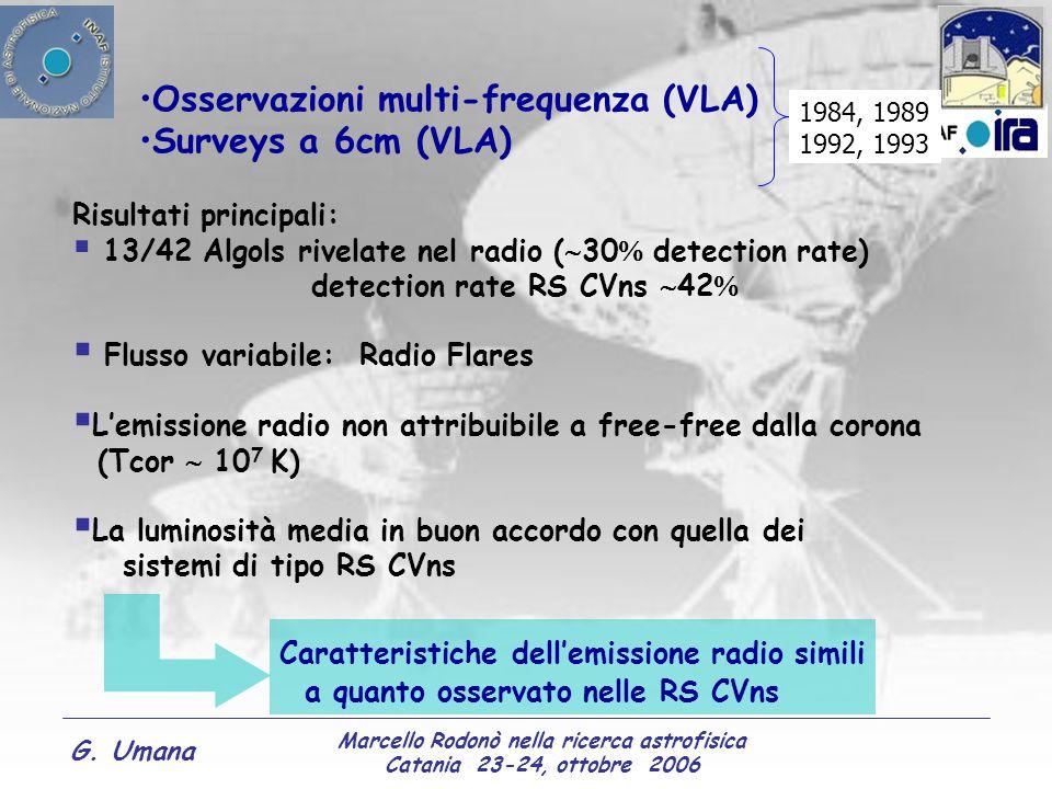 Marcello Rodonò nella ricerca astrofisica Catania 23-24, ottobre 2006 G.
