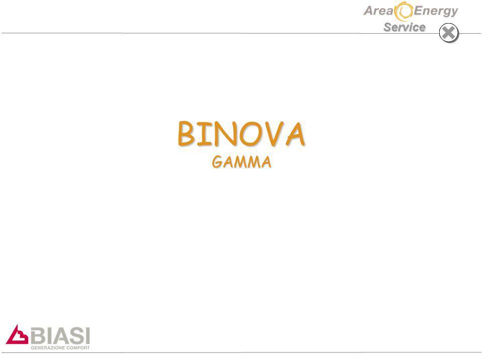 BINOVA: GAMMA Service PRINCIPALI CARATTERISTICHE –CALDAIA DI RIDOTTE DIMENSIONI (UGUALI PER TUTTE LE VERSIONI) –CALDAIA CON SCAMBIATORE BITERMICO IN RAME A SCAMBIO RAPIDO E A CAMERA SECCA –FLUSSOSTATO SANITARIO A MAGNETE –ACCENSIONE ELETTRONICA E CONTROLLO FIAMMA AD IONIZZAZIONE; –ASSENZA DEL PRESSOSTATO FUMI.