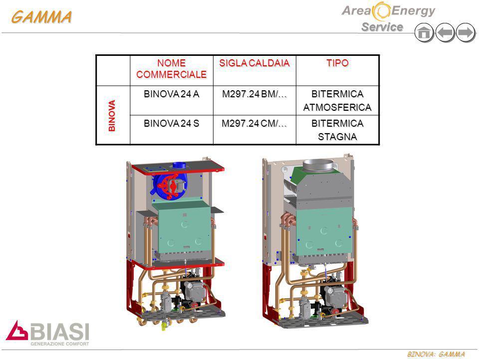 BINOVA: GAMMA Service GAMMA NOME COMMERCIALE SIGLA CALDAIA TIPO BINOVA 24 A M297.24 BM/… BITERMICAATMOSFERICA BINOVA 24 S M297.24 CM/… BITERMICASTAGNA