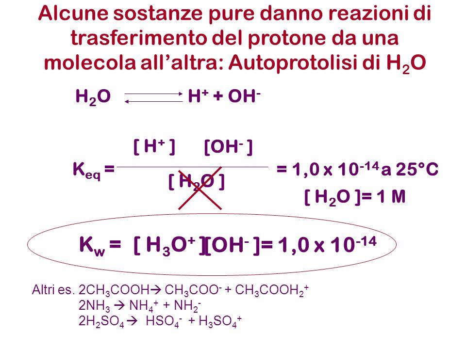 Alcune sostanze pure danno reazioni di trasferimento del protone da una molecola all'altra: Autoprotolisi di H 2 O H 2 O H + + OH - K eq = [ H + ] [OH - ] [ H 2 O ] K w =[ H 3 O + ] [OH - ]= 1,0 x 10 -14 = 1,0 x 10 -14 a 25°C [ H 2 O ]= 1 M Altri es.