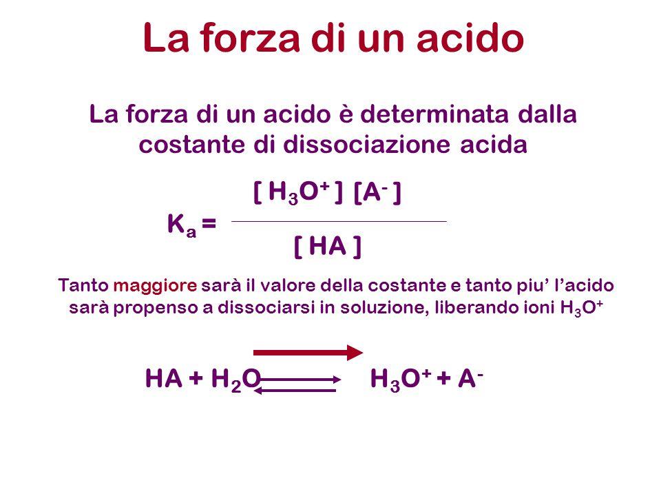 La forza di un acido La forza di un acido è determinata dalla costante di dissociazione acida K a = [ H 3 O + ] [A - ] [ HA ] Tanto maggiore sarà il valore della costante e tanto piu' l'acido sarà propenso a dissociarsi in soluzione, liberando ioni H 3 O + HA + H 2 O H 3 O + + A -