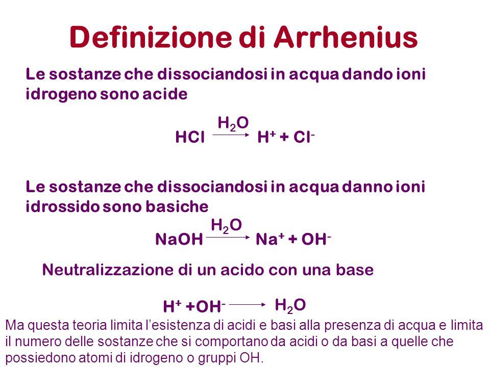 Definizione di Arrhenius Le sostanze che dissociandosi in acqua dando ioni idrogeno sono acide Le sostanze che dissociandosi in acqua danno ioni idrossido sono basiche HCl H + + Cl - H2OH2O NaOH Na + + OH - H2OH2O Neutralizzazione di un acido con una base H + +OH - H2OH2O Ma questa teoria limita l'esistenza di acidi e basi alla presenza di acqua e limita il numero delle sostanze che si comportano da acidi o da basi a quelle che possiedono atomi di idrogeno o gruppi OH.