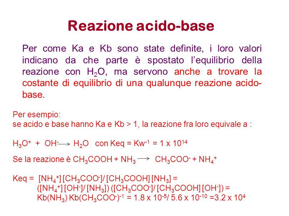 Reazione acido-base Per come Ka e Kb sono state definite, i loro valori indicano da che parte è spostato l'equilibrio della reazione con H 2 O, ma servono anche a trovare la costante di equilibrio di una qualunque reazione acido- base.