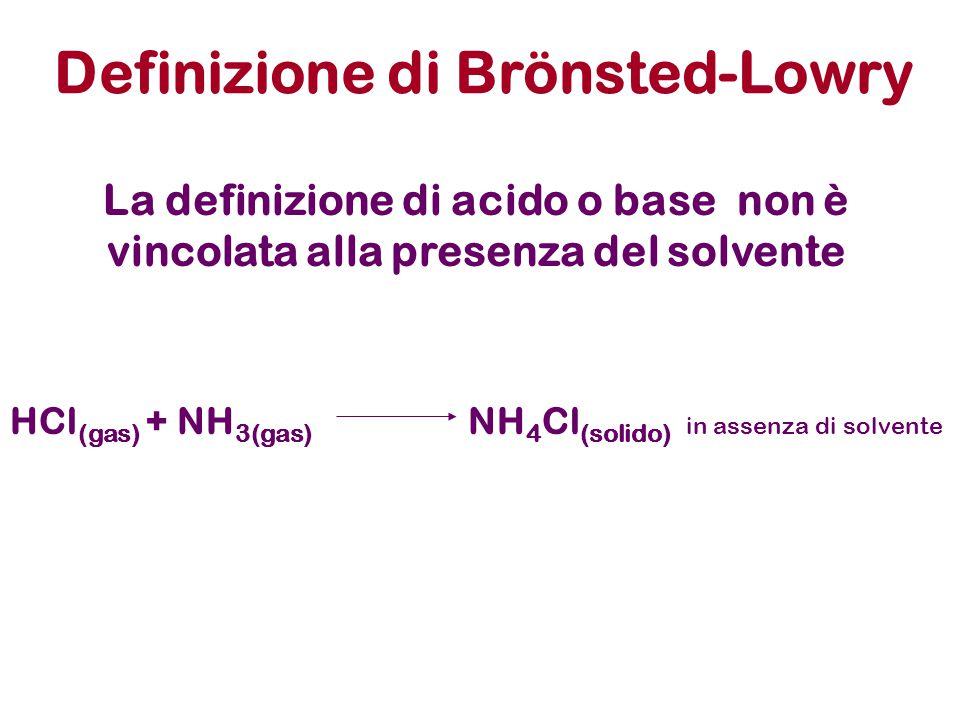Definizione di Brönsted-Lowry La definizione di acido o base non è vincolata alla presenza del solvente HCl (gas) + NH 3(gas) NH 4 Cl (solido) in assenza di solvente