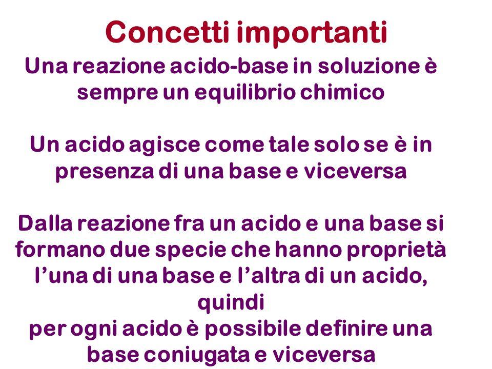 Concetti importanti Una reazione acido-base in soluzione è sempre un equilibrio chimico Un acido agisce come tale solo se è in presenza di una base e viceversa Dalla reazione fra un acido e una base si formano due specie che hanno proprietà l'una di una base e l'altra di un acido, quindi per ogni acido è possibile definire una base coniugata e viceversa