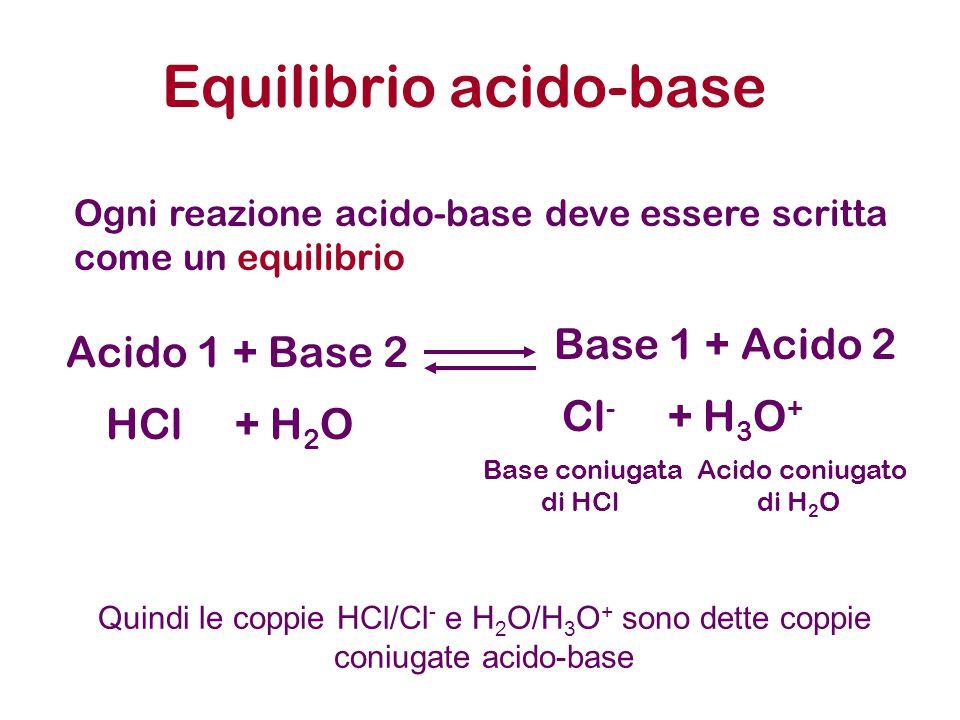 Acido 1 + Base 2 Equilibrio acido-base Base 1 + Acido 2 HCl + H 2 O Cl - + H 3 O + Ogni reazione acido-base deve essere scritta come un equilibrio Base coniugata di HCl Acido coniugato di H 2 O Quindi le coppie HCl/Cl - e H 2 O/H 3 O + sono dette coppie coniugate acido-base