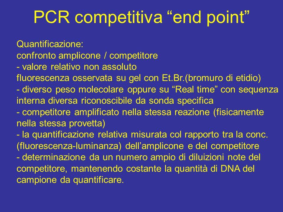 PCR competitiva end point Quantificazione: confronto amplicone / competitore - valore relativo non assoluto fluorescenza osservata su gel con Et.Br.(bromuro di etidio) - diverso peso molecolare oppure su Real time con sequenza interna diversa riconoscibile da sonda specifica - competitore amplificato nella stessa reazione (fisicamente nella stessa provetta) - la quantificazione relativa misurata col rapporto tra la conc.