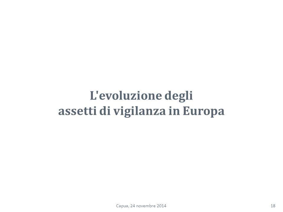L evoluzione degli assetti di vigilanza in Europa 18Capua, 24 novembre 2014