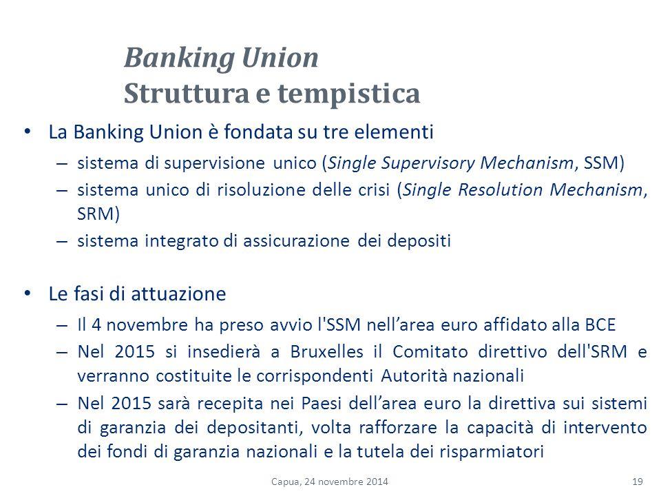 Banking Union Struttura e tempistica La Banking Union è fondata su tre elementi – sistema di supervisione unico (Single Supervisory Mechanism, SSM) – sistema unico di risoluzione delle crisi (Single Resolution Mechanism, SRM) – sistema integrato di assicurazione dei depositi Le fasi di attuazione – Il 4 novembre ha preso avvio l SSM nell'area euro affidato alla BCE – Nel 2015 si insedierà a Bruxelles il Comitato direttivo dell SRM e verranno costituite le corrispondenti Autorità nazionali – Nel 2015 sarà recepita nei Paesi dell'area euro la direttiva sui sistemi di garanzia dei depositanti, volta rafforzare la capacità di intervento dei fondi di garanzia nazionali e la tutela dei risparmiatori 19Capua, 24 novembre 2014