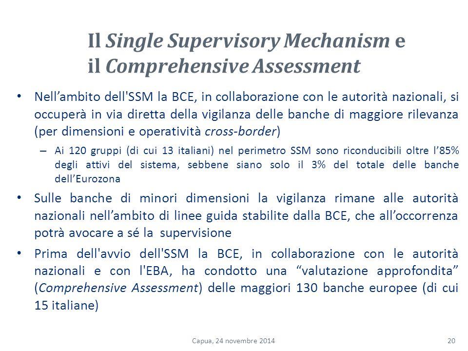 Il Single Supervisory Mechanism e il Comprehensive Assessment Nell'ambito dell SSM la BCE, in collaborazione con le autorità nazionali, si occuperà in via diretta della vigilanza delle banche di maggiore rilevanza (per dimensioni e operatività cross-border) – Ai 120 gruppi (di cui 13 italiani) nel perimetro SSM sono riconducibili oltre l'85% degli attivi del sistema, sebbene siano solo il 3% del totale delle banche dell'Eurozona Sulle banche di minori dimensioni la vigilanza rimane alle autorità nazionali nell'ambito di linee guida stabilite dalla BCE, che all'occorrenza potrà avocare a sé la supervisione Prima dell avvio dell SSM la BCE, in collaborazione con le autorità nazionali e con l EBA, ha condotto una valutazione approfondita (Comprehensive Assessment) delle maggiori 130 banche europee (di cui 15 italiane) 20Capua, 24 novembre 2014