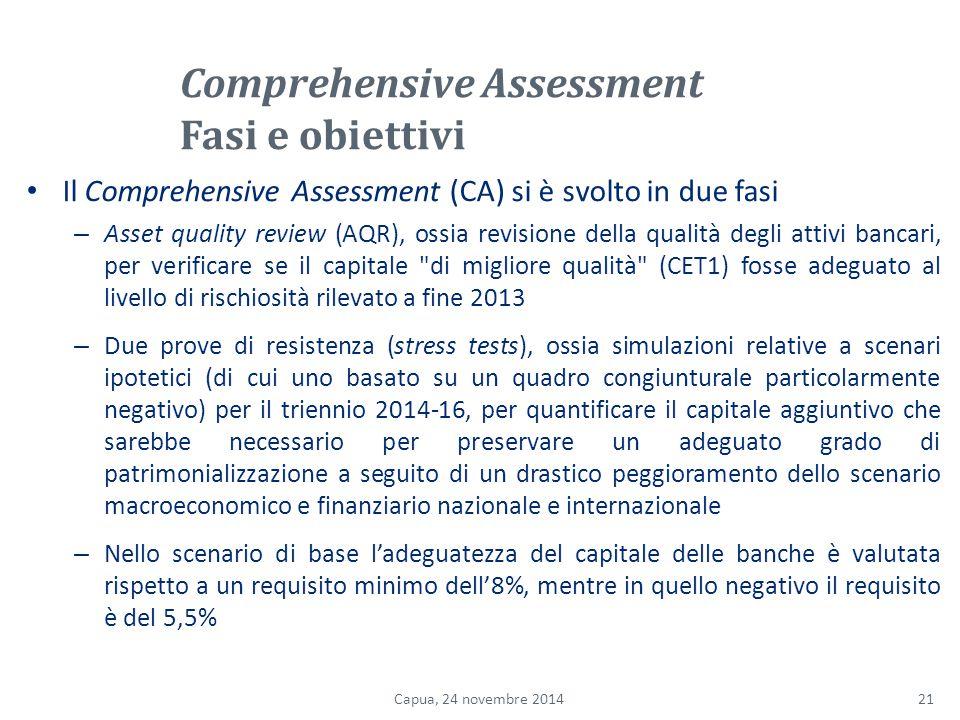 Comprehensive Assessment Fasi e obiettivi Il Comprehensive Assessment (CA) si è svolto in due fasi – Asset quality review (AQR), ossia revisione della qualità degli attivi bancari, per verificare se il capitale di migliore qualità (CET1) fosse adeguato al livello di rischiosità rilevato a fine 2013 – Due prove di resistenza (stress tests), ossia simulazioni relative a scenari ipotetici (di cui uno basato su un quadro congiunturale particolarmente negativo) per il triennio 2014-16, per quantificare il capitale aggiuntivo che sarebbe necessario per preservare un adeguato grado di patrimonializzazione a seguito di un drastico peggioramento dello scenario macroeconomico e finanziario nazionale e internazionale – Nello scenario di base l'adeguatezza del capitale delle banche è valutata rispetto a un requisito minimo dell'8%, mentre in quello negativo il requisito è del 5,5% 21Capua, 24 novembre 2014