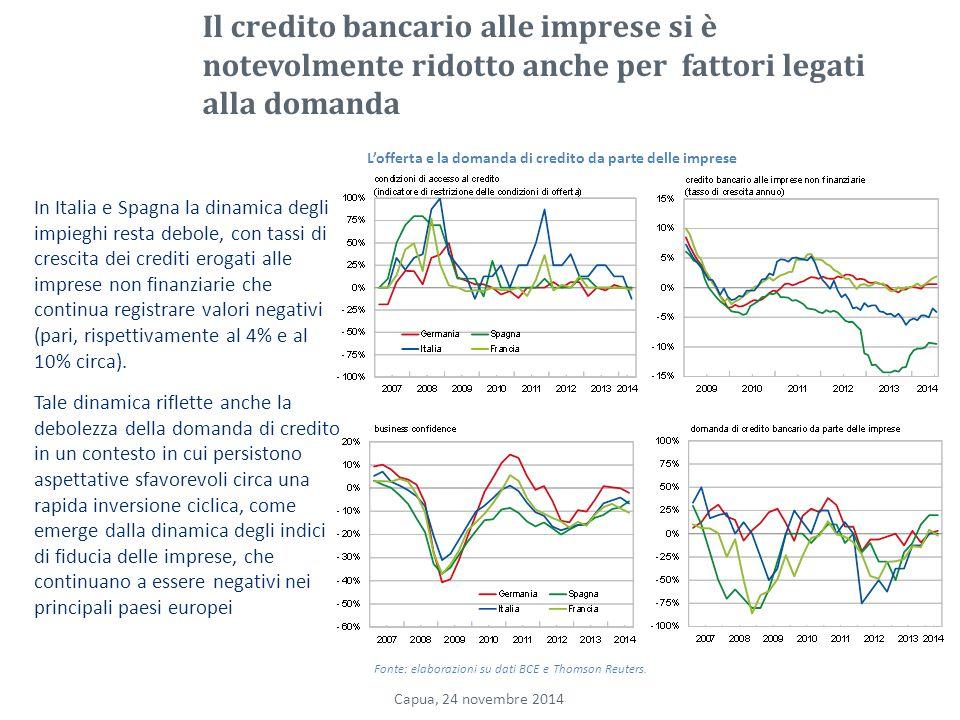 Il credito bancario alle imprese si è notevolmente ridotto anche per fattori legati alla domanda In Italia e Spagna la dinamica degli impieghi resta debole, con tassi di crescita dei crediti erogati alle imprese non finanziarie che continua registrare valori negativi (pari, rispettivamente al 4% e al 10% circa).