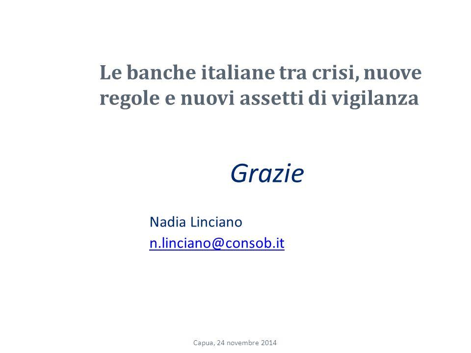 Capua, 24 novembre 2014 Grazie Nadia Linciano n.linciano@consob.it Le banche italiane tra crisi, nuove regole e nuovi assetti di vigilanza