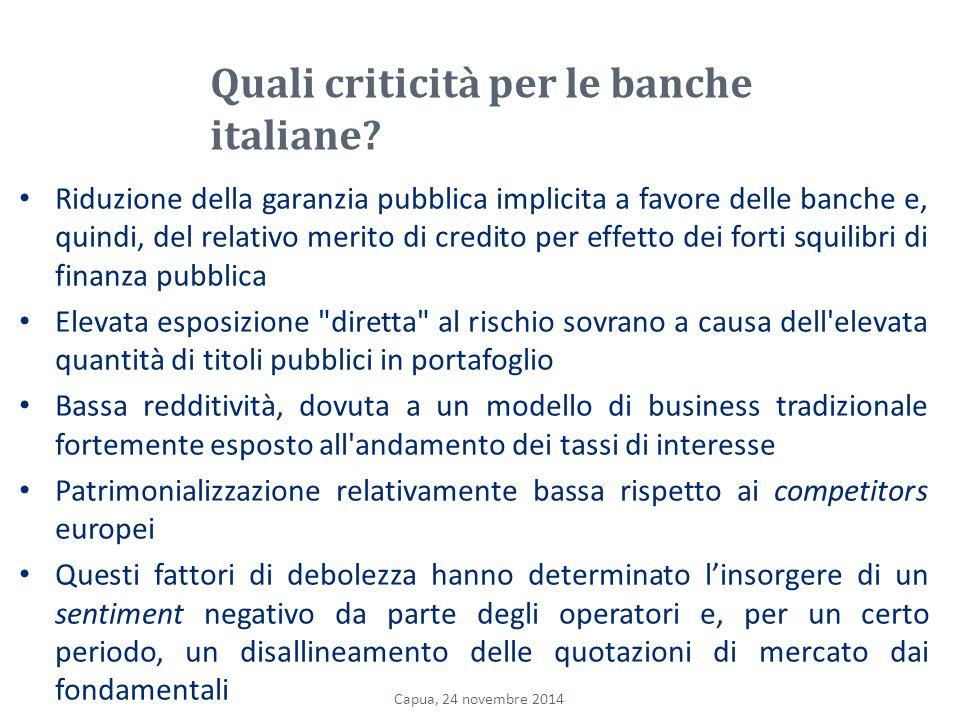 Quali criticità per le banche italiane.