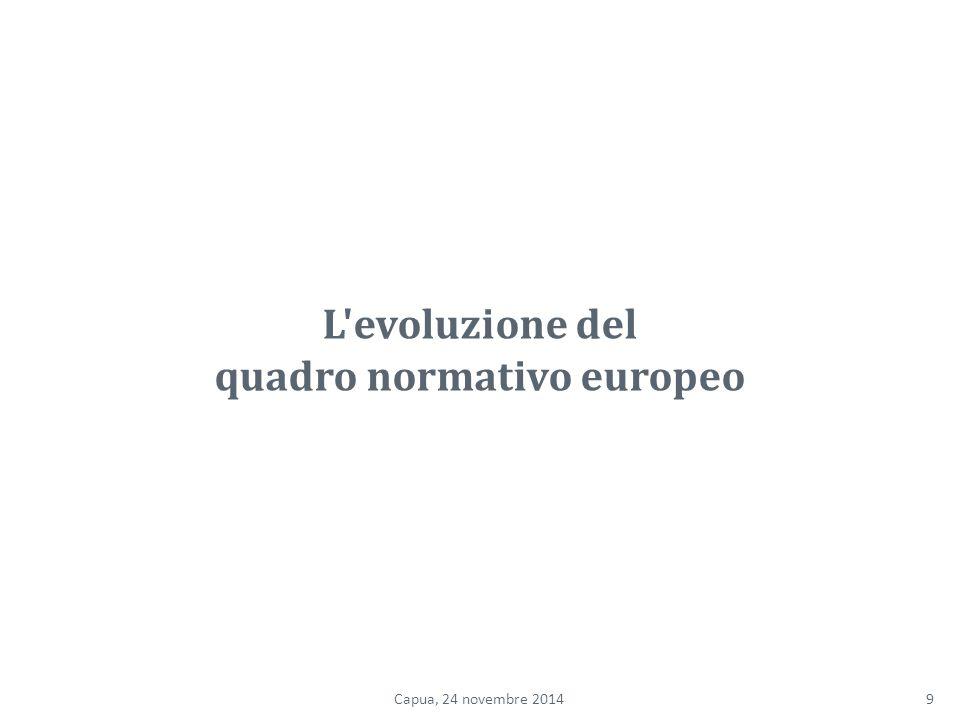 L evoluzione del quadro normativo europeo 9Capua, 24 novembre 2014