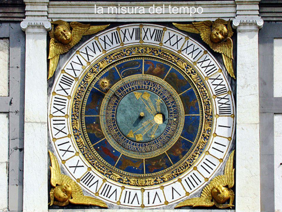 Giorno Giorno sidereo: 23h 56m 4s Giorno solare vero: circa 24h Giorno solare medio e giorno civile: 24h