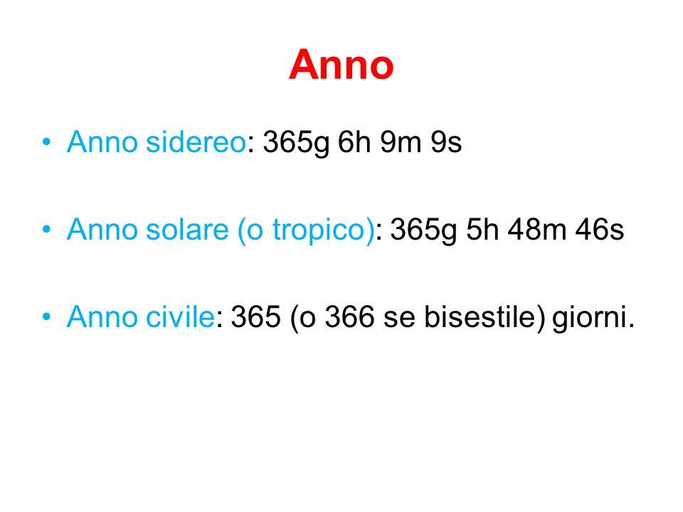 Anno Anno sidereo: 365g 6h 9m 9s Anno solare (o tropico): 365g 5h 48m 46s Anno civile: 365 (o 366 se bisestile) giorni.