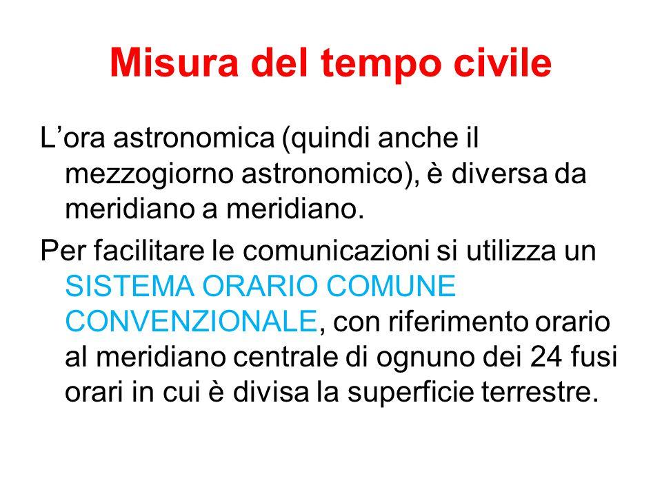 Misura del tempo civile L'ora astronomica (quindi anche il mezzogiorno astronomico), è diversa da meridiano a meridiano. Per facilitare le comunicazio